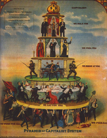 640px-Pyramid_of_Capitalist_System